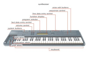 electronic-instruments_2